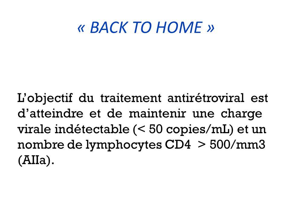 « BACK TO HOME » L'objectif du traitement antirétroviral est d'atteindre et de maintenir une charge virale indétectable ( 500/mm3 (AIIa).