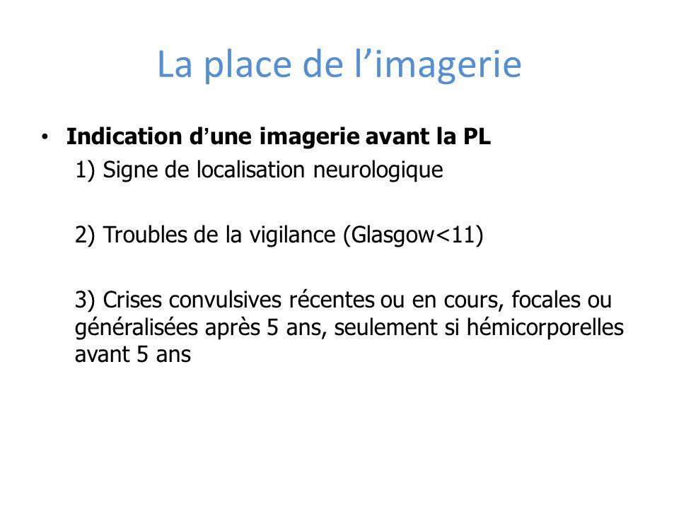 La place de l'imagerie Indication d'une imagerie avant la PL 1) Signe de localisation neurologique 2) Troubles de la vigilance (Glasgow<11) 3) Crises