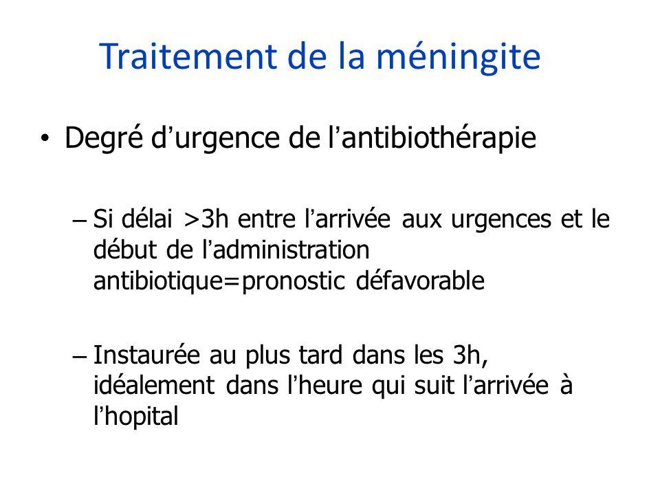 Traitement de la méningite Degré d'urgence de l'antibiothérapie – Si délai >3h entre l'arrivée aux urgences et le début de l'administration antibiotiq