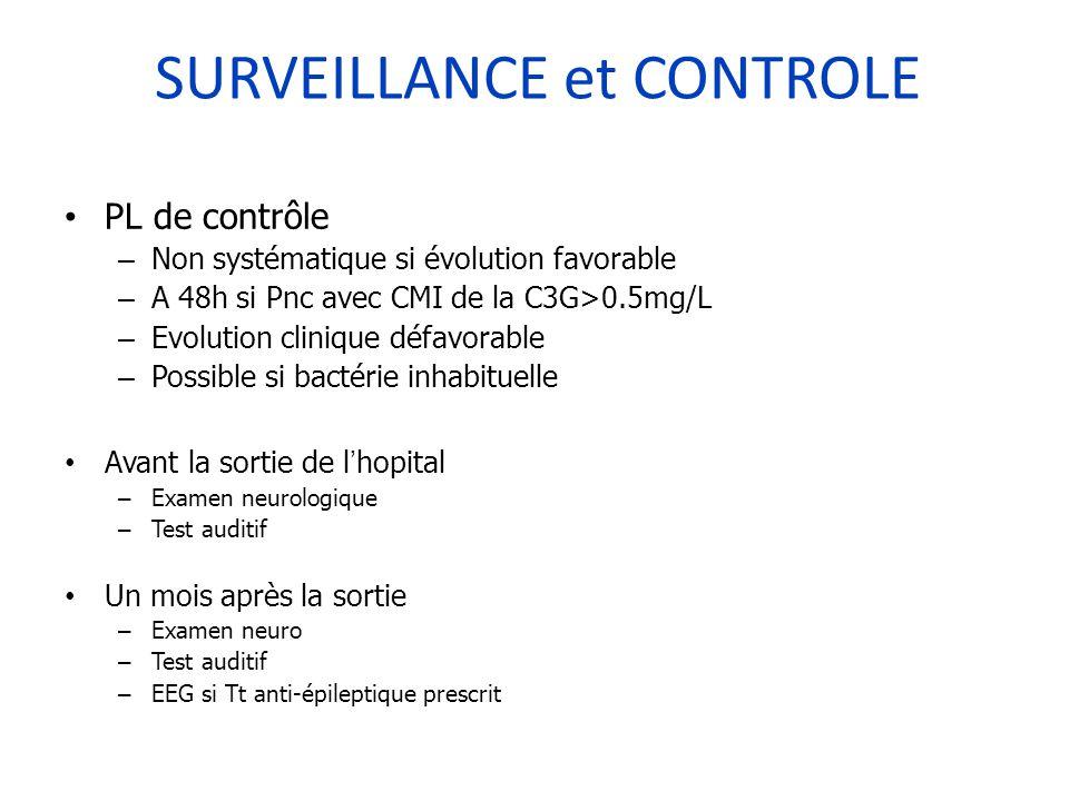 SURVEILLANCE et CONTROLE PL de contrôle – Non systématique si évolution favorable – A 48h si Pnc avec CMI de la C3G>0.5mg/L – Evolution clinique défav