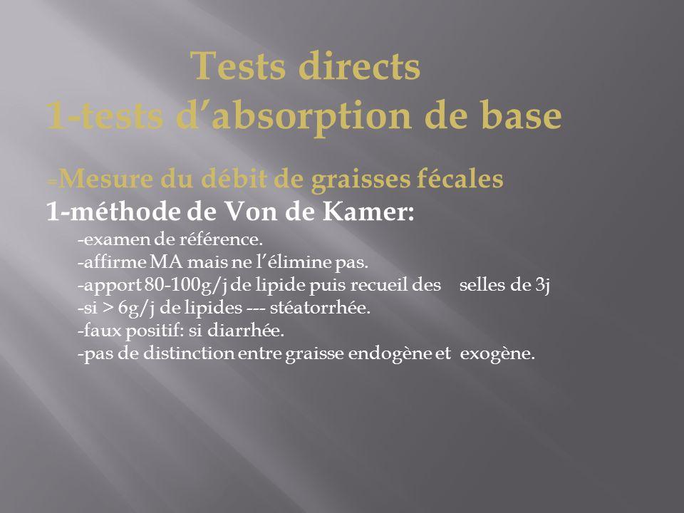 Tests directs 1-tests d'absorption de base = Mesure du débit de graisses fécales 1-méthode de Von de Kamer: -examen de référence. -affirme MA mais ne