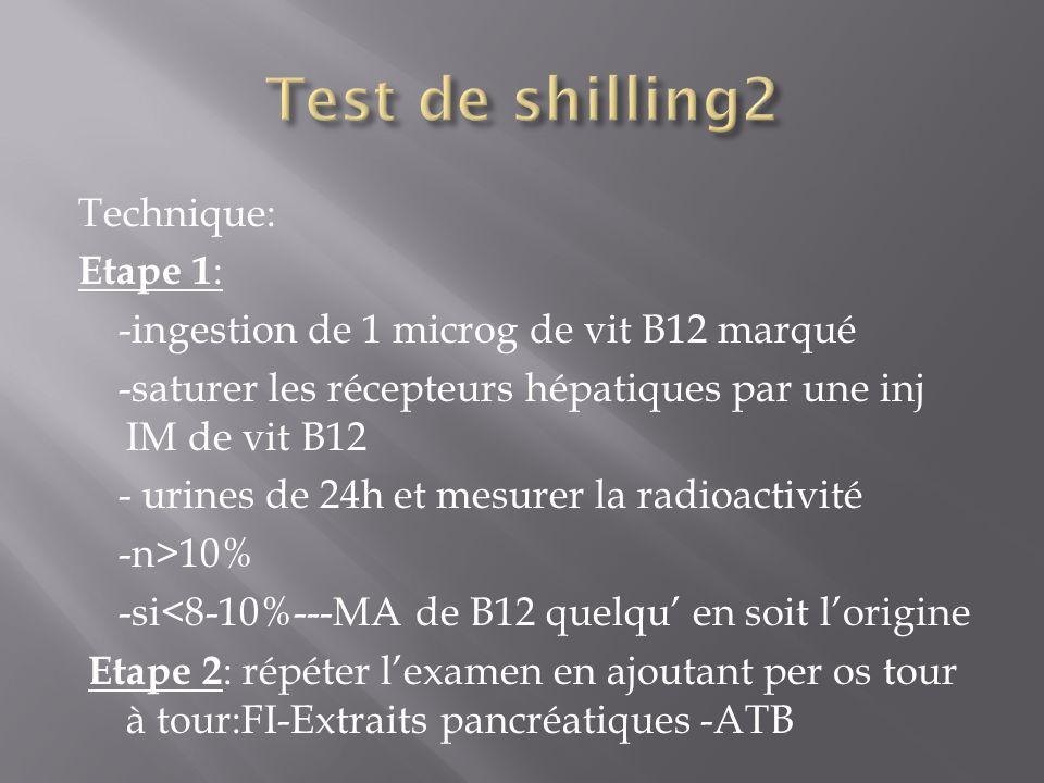 Technique: Etape 1 : -ingestion de 1 microg de vit B12 marqué -saturer les récepteurs hépatiques par une inj IM de vit B12 - urines de 24h et mesurer la radioactivité -n>10% -si<8-10%---MA de B12 quelqu' en soit l'origine Etape 2 : répéter l'examen en ajoutant per os tour à tour:FI-Extraits pancréatiques -ATB