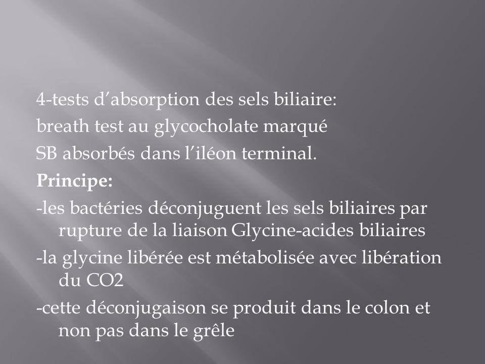 4-tests d'absorption des sels biliaire: breath test au glycocholate marqué SB absorbés dans l'iléon terminal. Principe: -les bactéries déconjuguent le