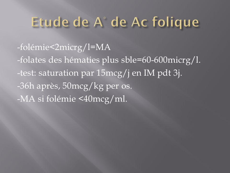 -folémie<2micrg/l=MA -folates des hématies plus sble=60-600micrg/l. -test: saturation par 15mcg/j en IM pdt 3j. -36h après, 50mcg/kg per os. -MA si fo