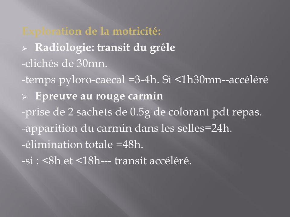 Exploration de la motricité:  Radiologie: transit du grêle -clichés de 30mn. -temps pyloro-caecal =3-4h. Si <1h30mn--accéléré  Epreuve au rouge carm