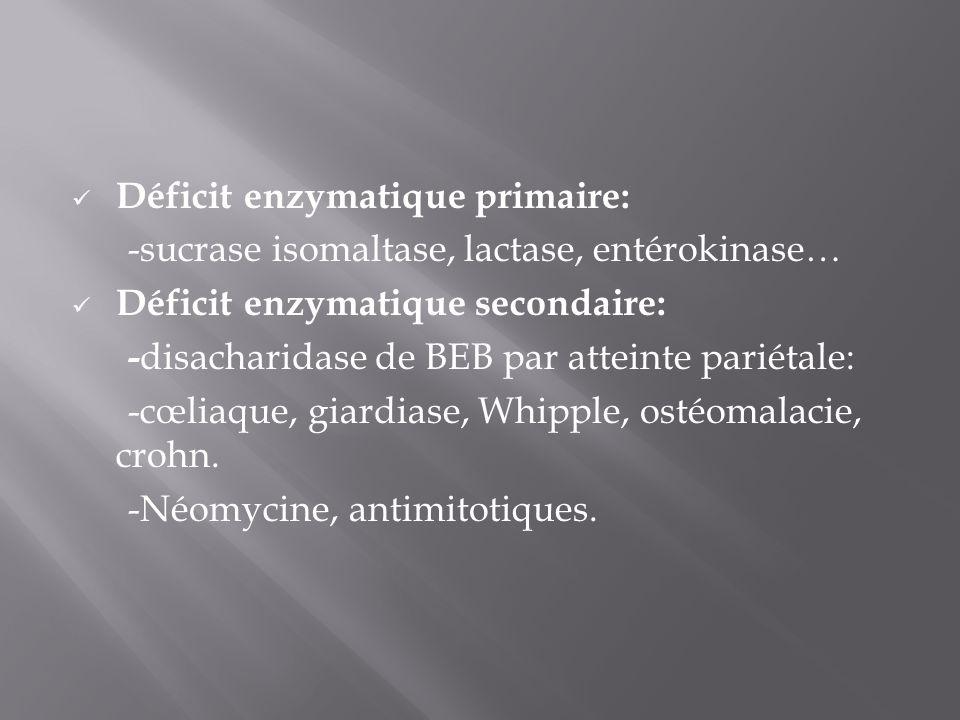 Déficit enzymatique primaire: -sucrase isomaltase, lactase, entérokinase… Déficit enzymatique secondaire: - disacharidase de BEB par atteinte pariétale: -cœliaque, giardiase, Whipple, ostéomalacie, crohn.
