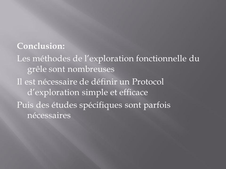 Conclusion: Les méthodes de l'exploration fonctionnelle du grêle sont nombreuses Il est nécessaire de définir un Protocol d'exploration simple et effi