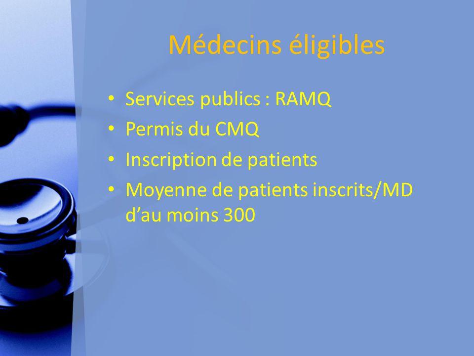Médecins éligibles Services publics : RAMQ Permis du CMQ Inscription de patients Moyenne de patients inscrits/MD d'au moins 300