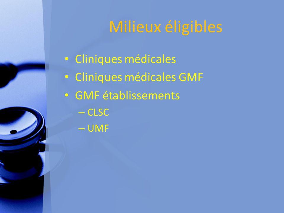 Milieux éligibles Cliniques médicales Cliniques médicales GMF GMF établissements – CLSC – UMF