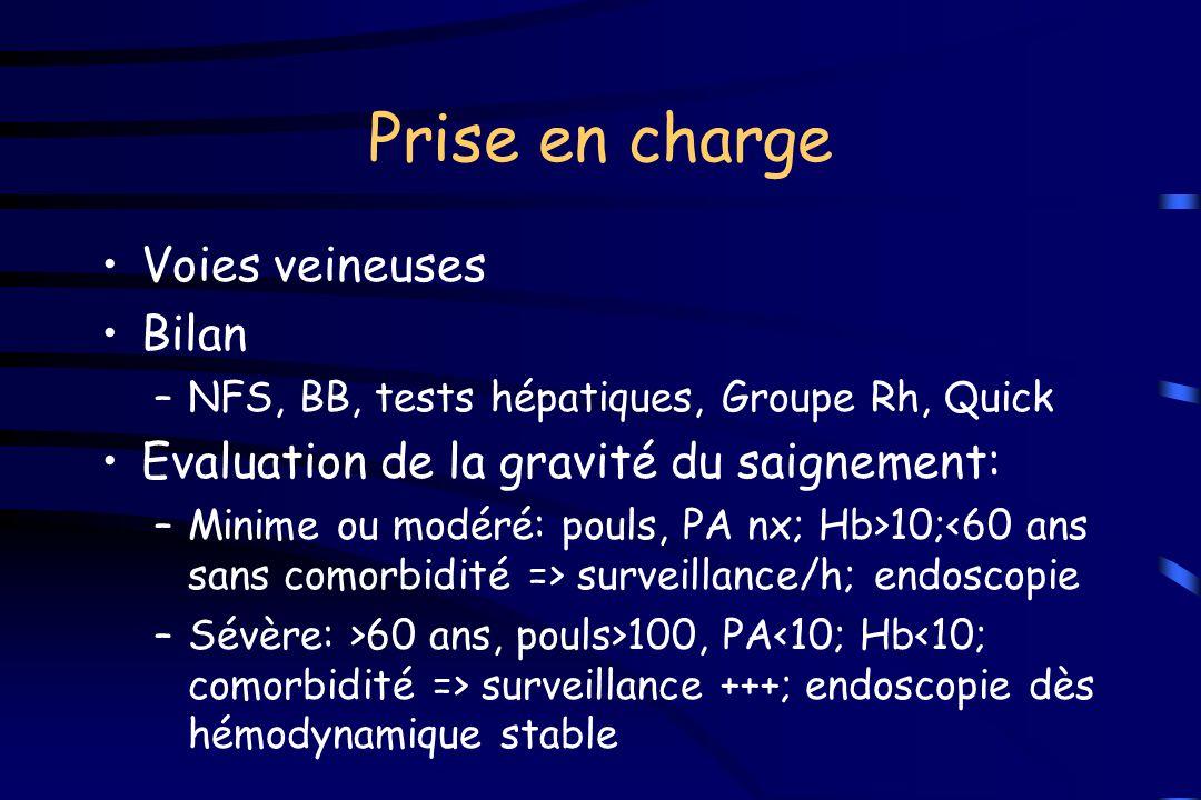 Prise en charge Voies veineuses Bilan –NFS, BB, tests hépatiques, Groupe Rh, Quick Evaluation de la gravité du saignement: –Minime ou modéré: pouls, P