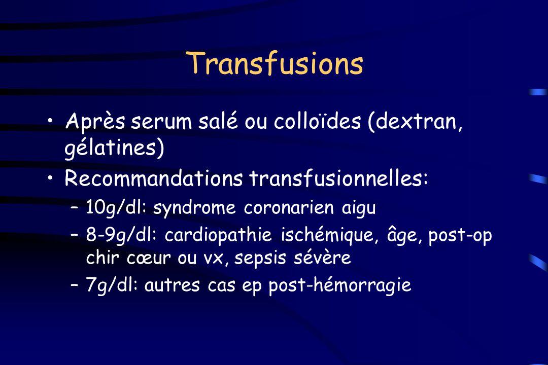 Transfusions Après serum salé ou colloïdes (dextran, gélatines) Recommandations transfusionnelles: –10g/dl: syndrome coronarien aigu –8-9g/dl: cardiop
