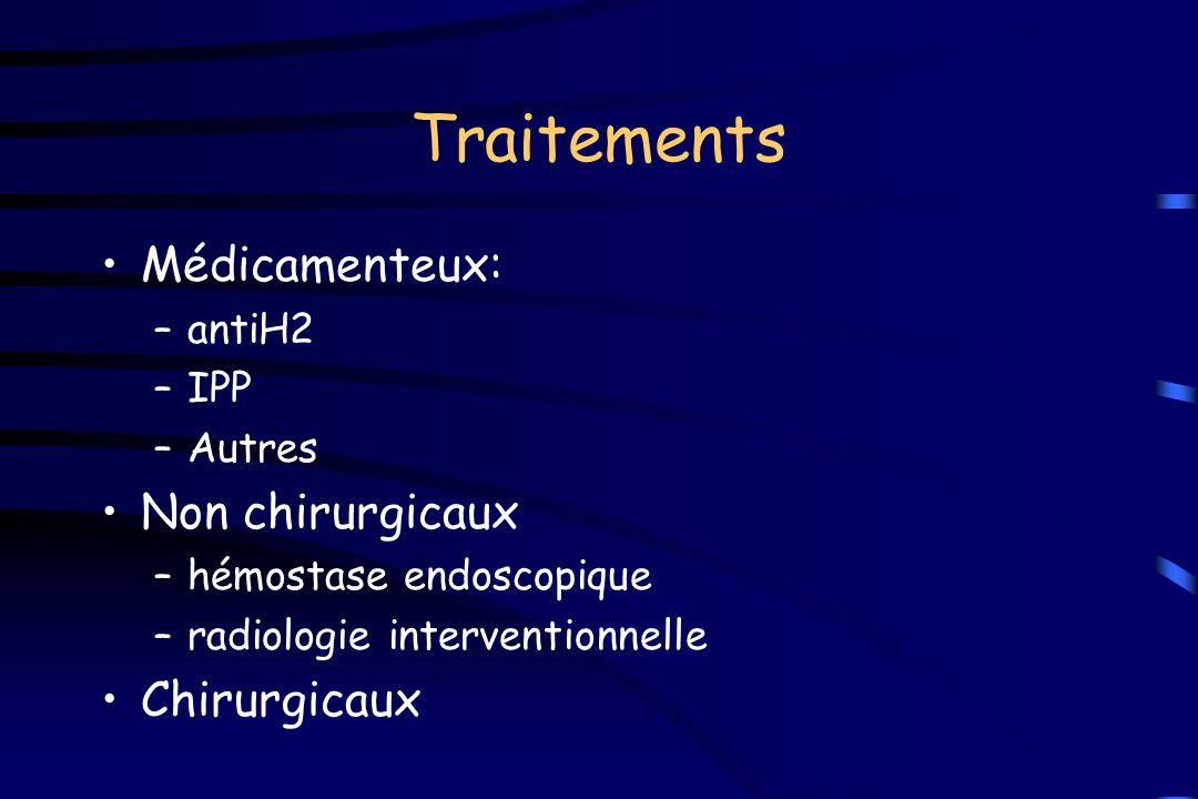 Traitements Médicamenteux: –antiH2 –IPP –Autres Non chirurgicaux –hémostase endoscopique –radiologie interventionnelle Chirurgicaux