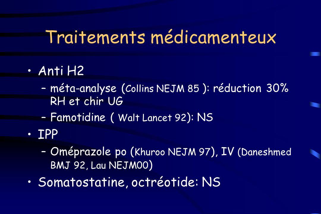 Traitements médicamenteux Anti H2 –méta-analyse ( Collins NEJM 85 ): réduction 30% RH et chir UG –Famotidine ( Walt Lancet 92 ): NS IPP –Oméprazole po