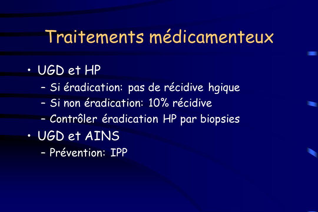 Traitements médicamenteux UGD et HP –Si éradication: pas de récidive hgique –Si non éradication: 10% récidive –Contrôler éradication HP par biopsies U