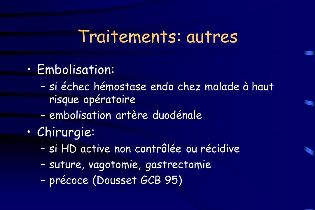 Traitements: autres Embolisation: –si échec hémostase endo chez malade à haut risque opératoire –embolisation artère duodénale Chirurgie: –si HD activ