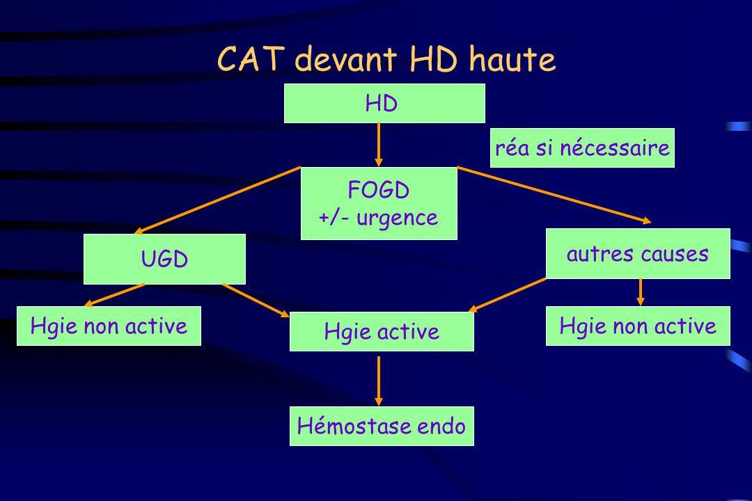 CAT devant HD haute HD FOGD +/- urgence réa si nécessaire autres causes Hgie active UGD Hgie non active Hémostase endo