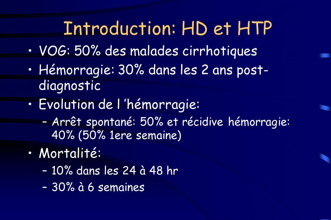 Introduction: HD et HTP VOG: 50% des malades cirrhotiques Hémorragie: 30% dans les 2 ans post- diagnostic Evolution de l 'hémorragie: –Arrêt spontané: