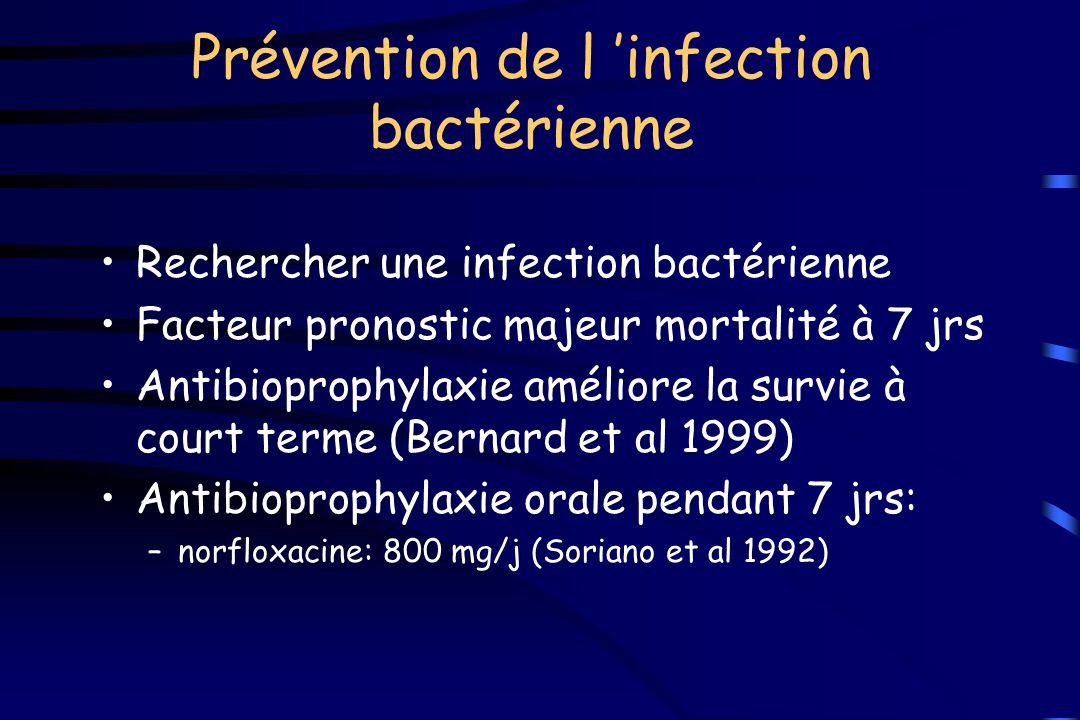 Prévention de l 'infection bactérienne Rechercher une infection bactérienne Facteur pronostic majeur mortalité à 7 jrs Antibioprophylaxie améliore la
