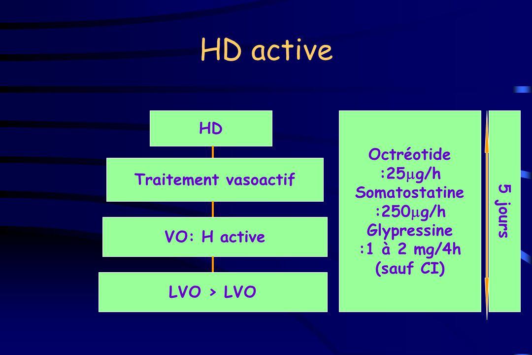 HD active HD Traitement vasoactif VO: H active LVO > LVO Octréotide :25  g/h Somatostatine :250  g/h Glypressine :1 à 2 mg/4h (sauf CI) 5 jours