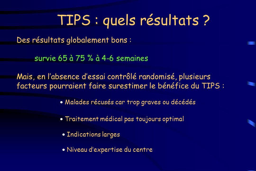 TIPS : quels résultats ? Des résultats globalement bons : survie 65 à 75 % à 4-6 semaines Mais, en l'absence d'essai contrôlé randomisé, plusieurs fac