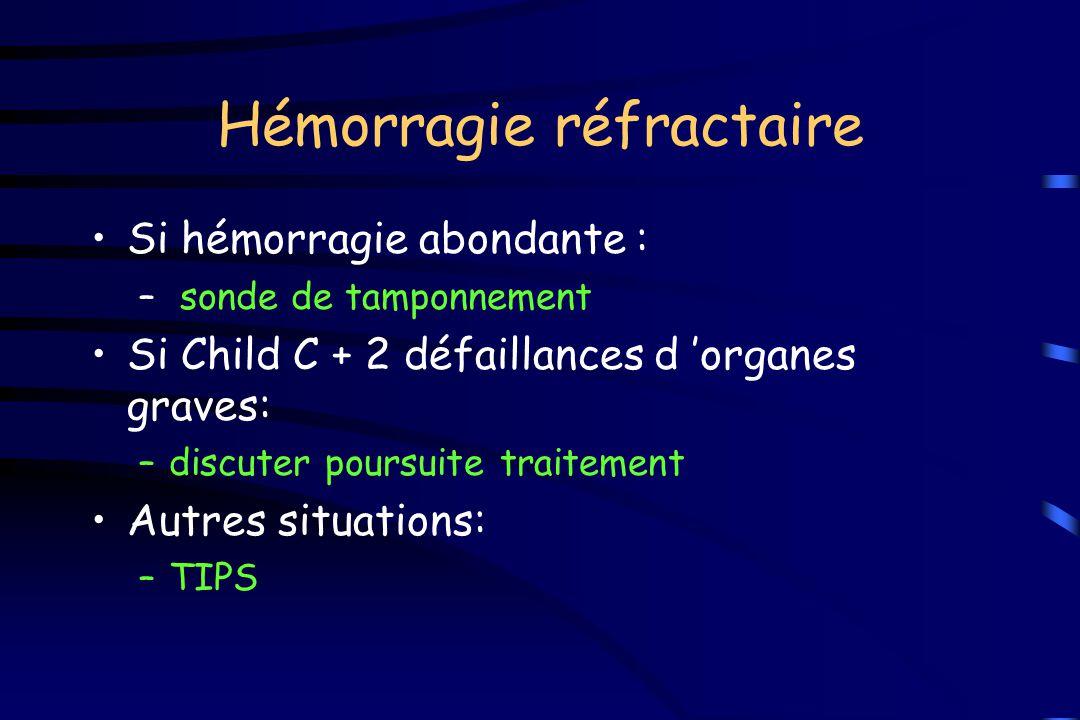 Hémorragie réfractaire Si hémorragie abondante : – sonde de tamponnement Si Child C + 2 défaillances d 'organes graves: –discuter poursuite traitement