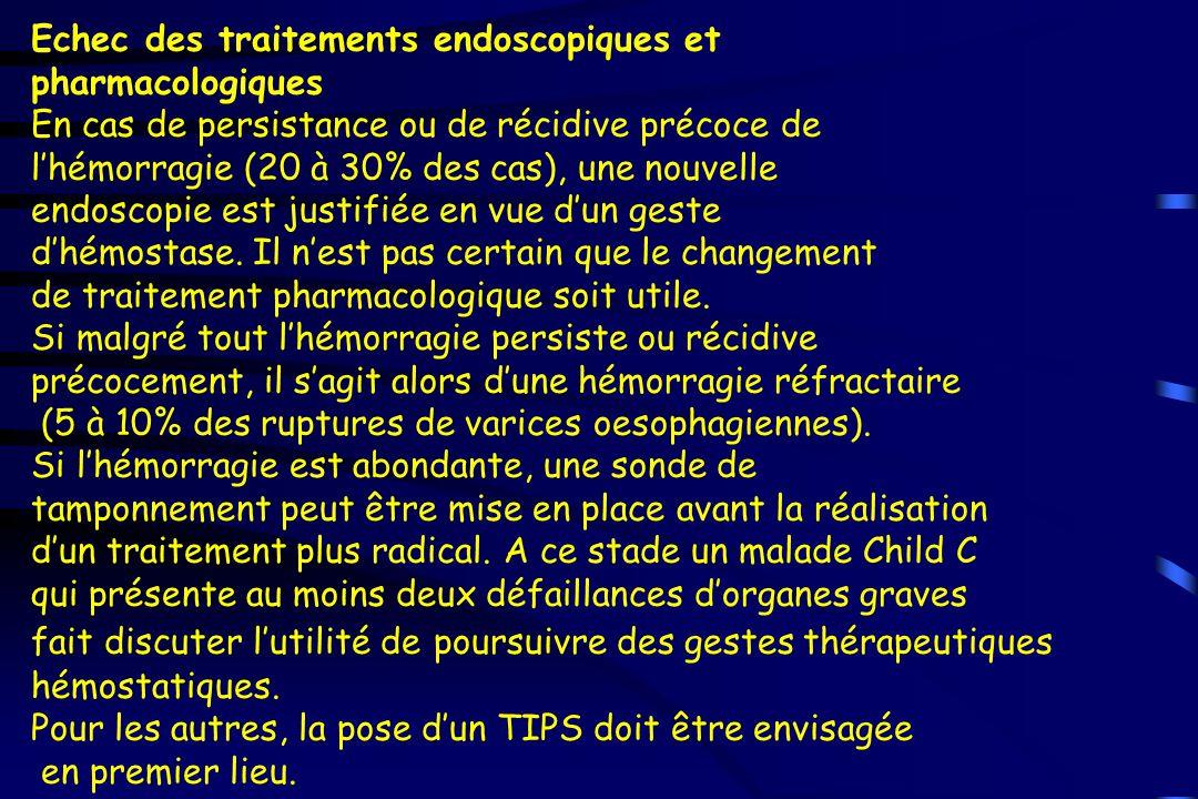 Echec des traitements endoscopiques et pharmacologiques En cas de persistance ou de récidive précoce de l'hémorragie (20 à 30% des cas), une nouvelle