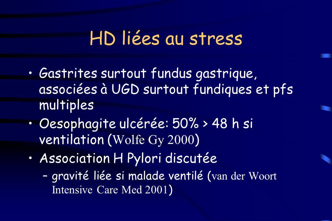 HD liées au stress Gastrites surtout fundus gastrique, associées à UGD surtout fundiques et pfs multiples Oesophagite ulcérée: 50% > 48 h si ventilati