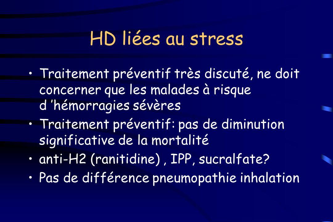 HD liées au stress Traitement préventif très discuté, ne doit concerner que les malades à risque d 'hémorragies sévères Traitement préventif: pas de d