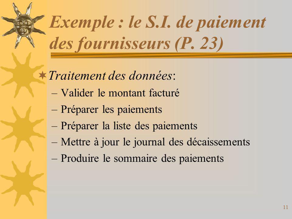 Exemple : le S.I. de paiement des fournisseurs (P. 23)  Traitement des données: –Valider le montant facturé –Préparer les paiements –Préparer la list