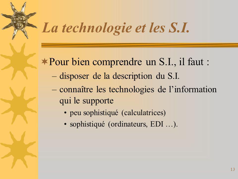 La technologie et les S.I.  Pour bien comprendre un S.I., il faut : –disposer de la description du S.I. –connaître les technologies de l'information