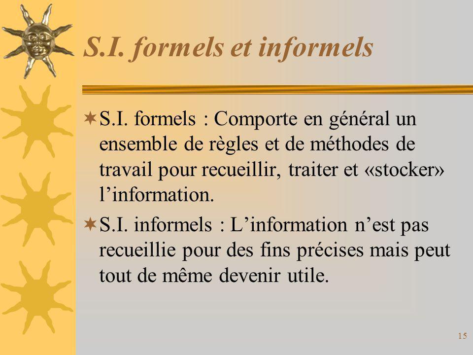 S.I. formels et informels  S.I. formels : Comporte en général un ensemble de règles et de méthodes de travail pour recueillir, traiter et «stocker» l