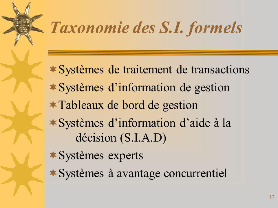 Taxonomie des S.I. formels  Systèmes de traitement de transactions  Systèmes d'information de gestion  Tableaux de bord de gestion  Systèmes d'inf