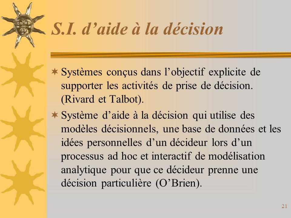 S.I. d'aide à la décision  Systèmes conçus dans l'objectif explicite de supporter les activités de prise de décision. (Rivard et Talbot).  Système d
