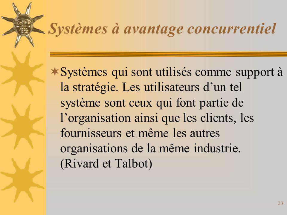 Systèmes à avantage concurrentiel  Systèmes qui sont utilisés comme support à la stratégie. Les utilisateurs d'un tel système sont ceux qui font part