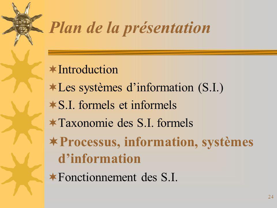 Plan de la présentation  Introduction  Les systèmes d'information (S.I.)  S.I. formels et informels  Taxonomie des S.I. formels  Processus, infor