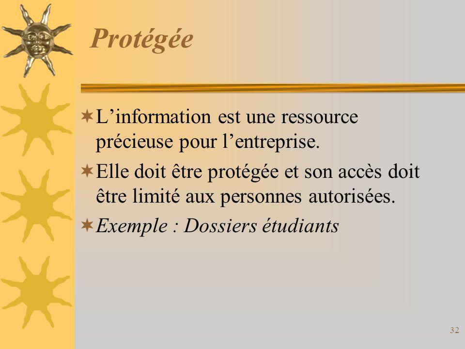 Protégée  L'information est une ressource précieuse pour l'entreprise.  Elle doit être protégée et son accès doit être limité aux personnes autorisé