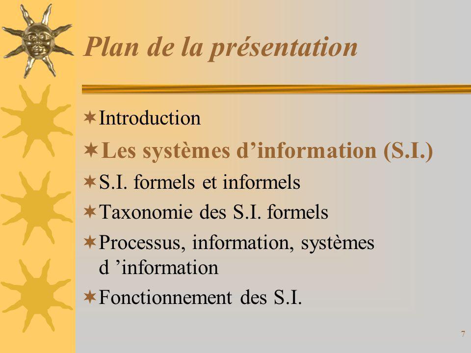 Critères de qualité de l'information  Fiable  Complète  Exacte  Pertinente  Compréhensible  Protégée  Disponible au moment opportun 28