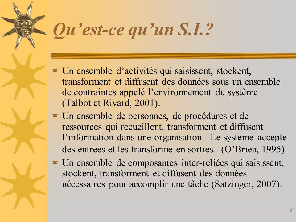 Les composantes du système d'information  4 types de composantes dans un SI –INPUTS –TRAITEMENTS –DÉPOTS DE DONNÉES –OUTPUTS  Les sources et les destinations sont identifiées en tant qu'entités externe du SI.