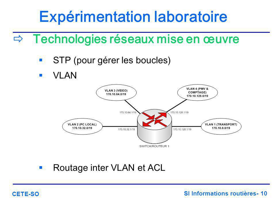 SI Informations routières- 10 CETE-SO Expérimentation laboratoire  Technologies réseaux mise en œuvre  STP (pour gérer les boucles)  VLAN  Routage