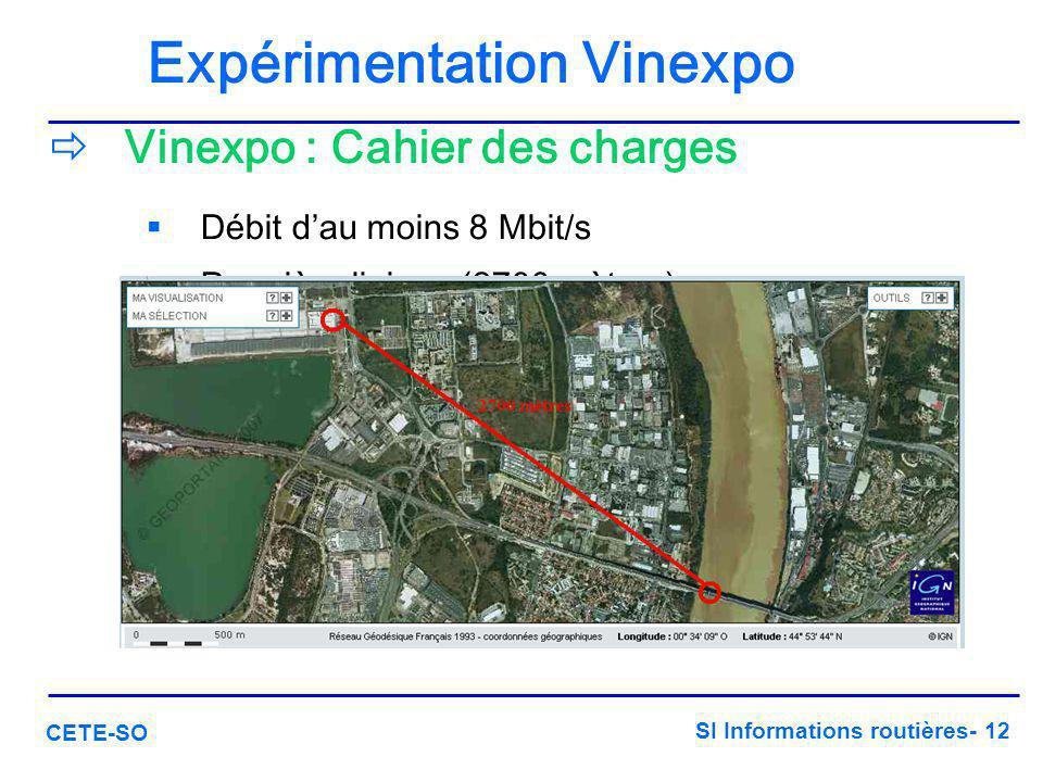 SI Informations routières- 12 CETE-SO Expérimentation Vinexpo  Vinexpo : Cahier des charges  Débit d'au moins 8 Mbit/s  Première liaison (2700 mètr