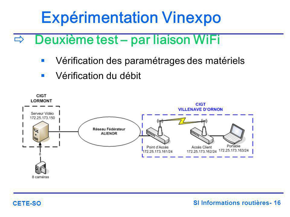 SI Informations routières- 16 CETE-SO Expérimentation Vinexpo  Deuxième test – par liaison WiFi  Vérification des paramétrages des matériels  Vérif