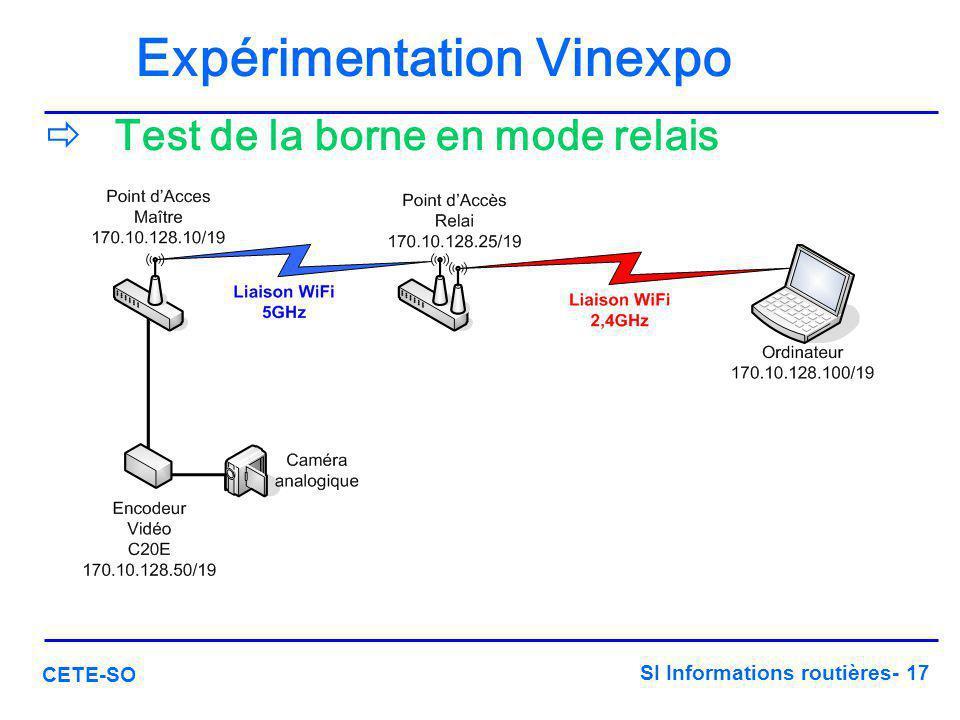 SI Informations routières- 17 CETE-SO Expérimentation Vinexpo  Test de la borne en mode relais