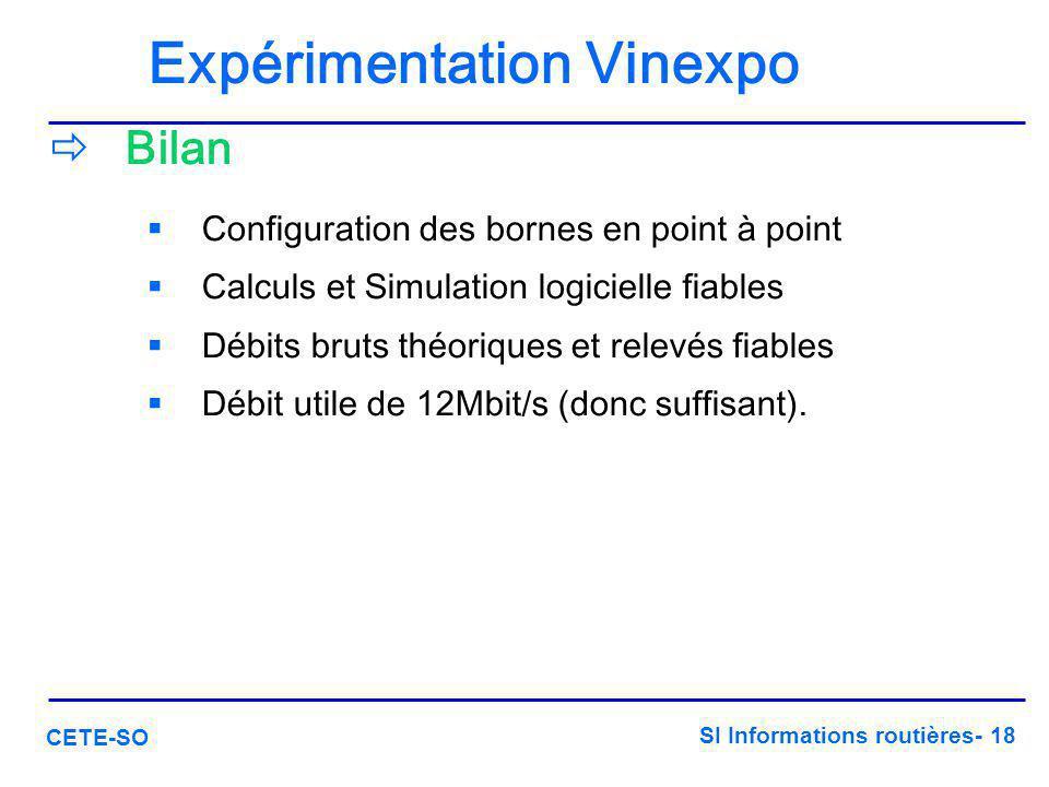 SI Informations routières- 18 CETE-SO Expérimentation Vinexpo  Bilan  Configuration des bornes en point à point  Calculs et Simulation logicielle f