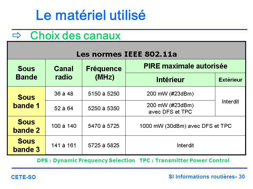 SI Informations routières- 30 CETE-SO Le matériel utilisé  Choix des canaux DFS : Dynamic Frequency Selection TPC : Transmitter Power Control