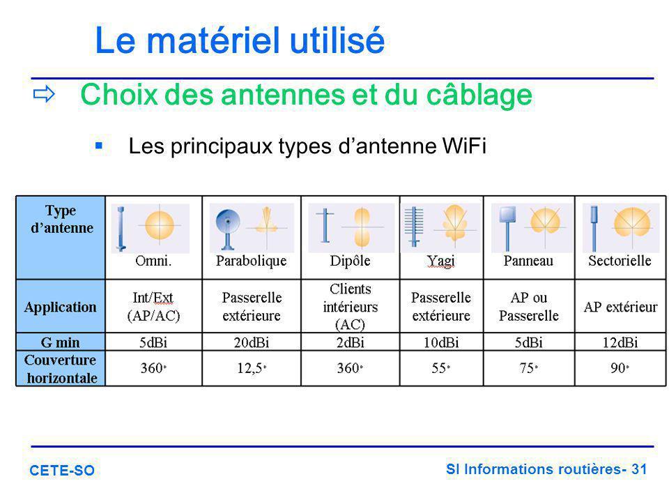 SI Informations routières- 31 CETE-SO Le matériel utilisé  Choix des antennes et du câblage  Les principaux types d'antenne WiFi
