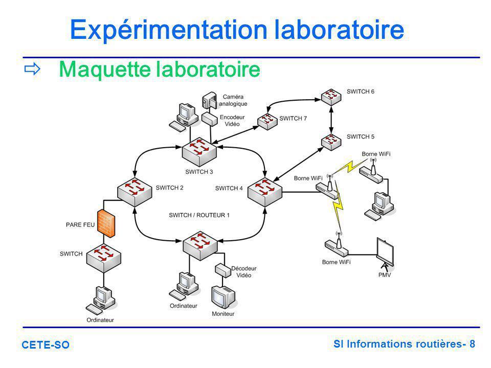 SI Informations routières- 9 CETE-SO Expérimentation laboratoire  Matériels utilisés  4 SW 3COM 4500 SuperStack (boucle principale en Gigabit full duplex).