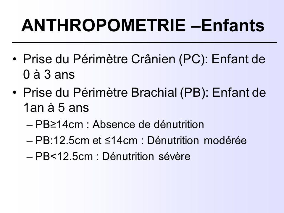 ANTHROPOMETRIE –Enfants Prise du Périmètre Crânien (PC): Enfant de 0 à 3 ans Prise du Périmètre Brachial (PB): Enfant de 1an à 5 ans –PB≥14cm : Absenc