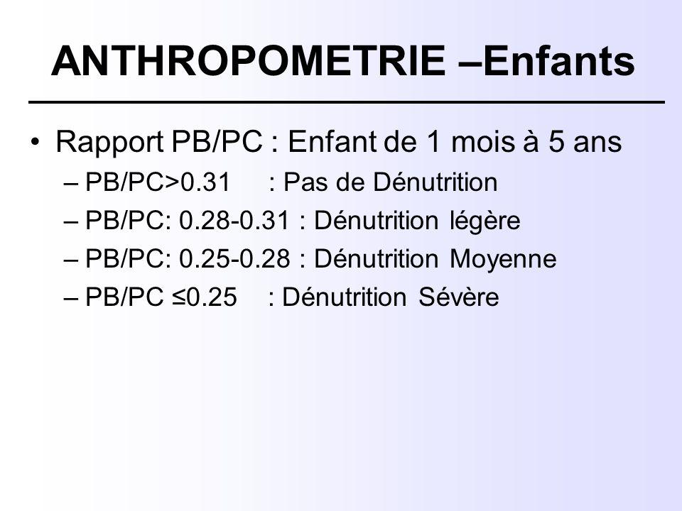 ANTHROPOMETRIE –Enfants Rapport PB/PC : Enfant de 1 mois à 5 ans –PB/PC>0.31 : Pas de Dénutrition –PB/PC: 0.28-0.31 : Dénutrition légère –PB/PC: 0.25-