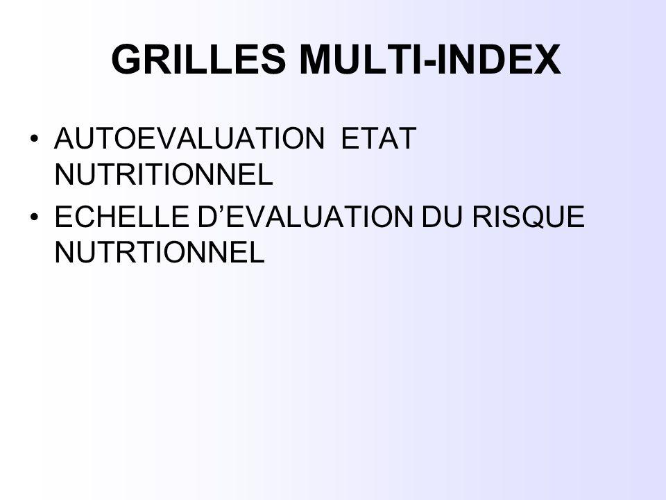 GRILLES MULTI-INDEX AUTOEVALUATION ETAT NUTRITIONNEL ECHELLE D'EVALUATION DU RISQUE NUTRTIONNEL
