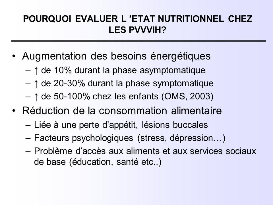 POURQUOI EVALUER L 'ETAT NUTRITIONNEL CHEZ LES PVVVIH? Augmentation des besoins énergétiques –↑ de 10% durant la phase asymptomatique –↑ de 20-30% dur